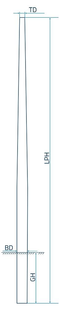 Telecommunication poles