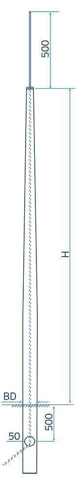 Stormpole wymiary